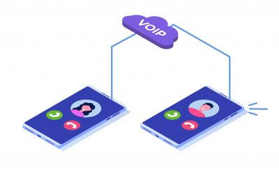 Mobile Integration with VoIP
